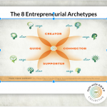 Entrepreneurial Archetypes for the Money Map