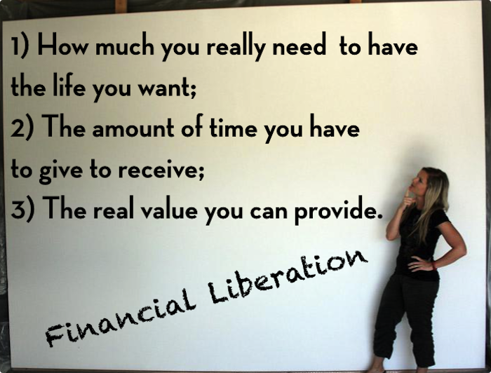 Financial Liberation List Ways to make money online
